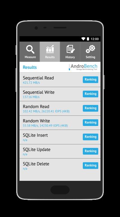 OnePlus 3T Lese- und Schreibgeschwindigkeiten